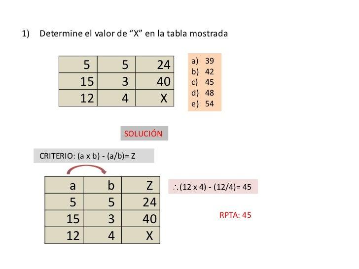 "1) Determine el valor de ""X"" en la tabla mostrada                                            a)   39               5      ..."
