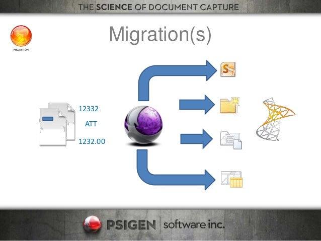 Migration(s) 12332 ATT 1232.00