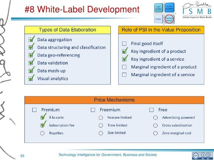 Workbook Crm: White Label Crm Software