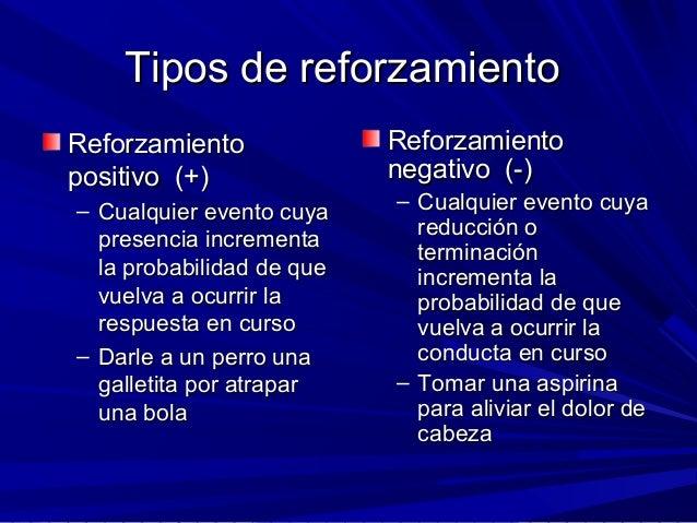 Tipos de reforzamientoTipos de reforzamiento ReforzamientoReforzamiento positivo (+)positivo (+) – Cualquier evento cuyaCu...