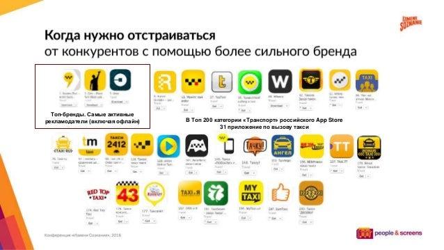 Спасибо! Андрей Чернышов Управляющий партнер People & Screens anch@peoplescreens.com