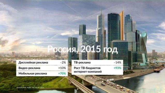 В Топ 200 категории «Транспорт» российского App Store 31 приложение по вызову такси Топ-бренды. Самые активные рекламодате...