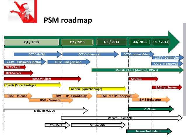 PSM roadmap - To do : Q1 / 2013 Q2 / 2013 Q3 / 2013 Q4/ 2013 Q1 / 2014 CCTV-HeiTel CCTV - Indigovision Ö-Norm Server-Redun...