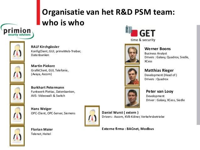 Organisatie van het R&D PSM team: who is who RALF Kirchgässler KonfigClient, GUI, primeWeb-Treiber, Datenbanken Martin Pie...