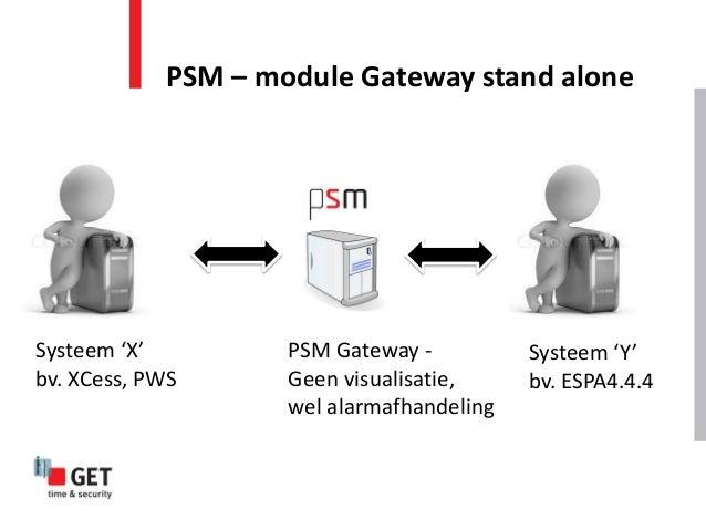 PSM – module Gateway stand alone PSM Gateway - Geen visualisatie, wel alarmafhandeling Systeem 'X' bv. XCess, PWS Systeem ...