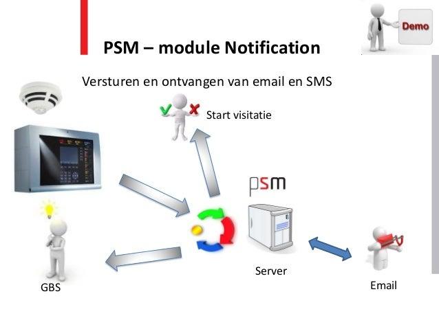 Email Server GBS Start visitatie PSM – module Notification Versturen en ontvangen van email en SMS