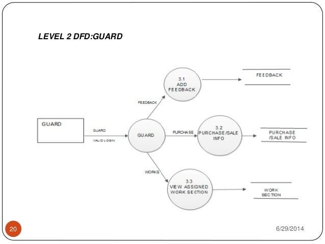 er diagram prison wiring schematic diagram