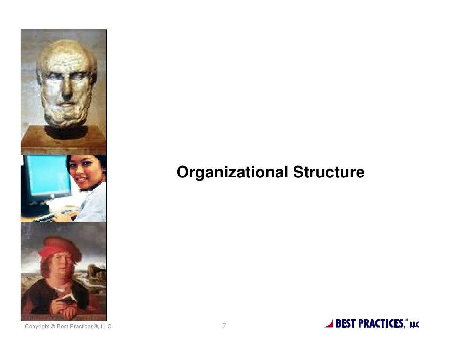 Organizational StructureCopyright © Best Practices®, LLC        7              BEST PRACTICES,®                           ...