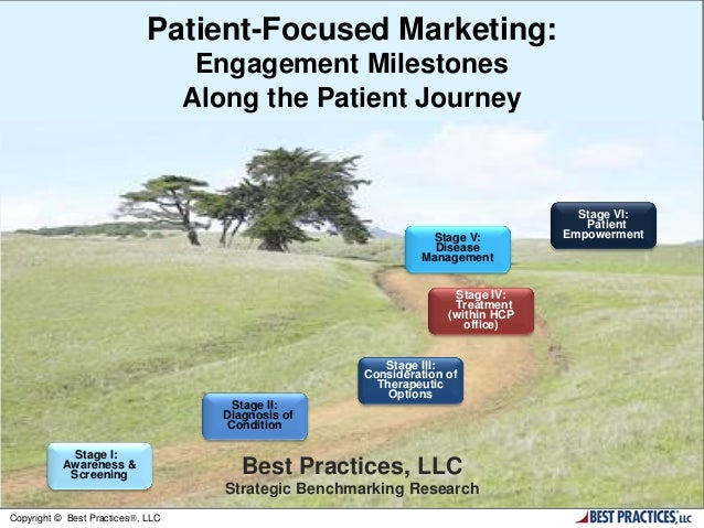 Patient-Focused Marketing: Engagement Milestones Along the Patient Journey Stage V: Disease Management Stage VI: Patient E...