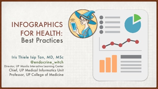INFOGRAPHICS FOR HEALTH: Best Practices Iris Thiele Isip Tan, MD, MSc @endocrine_witch Director, UP Manila Interactive Lea...