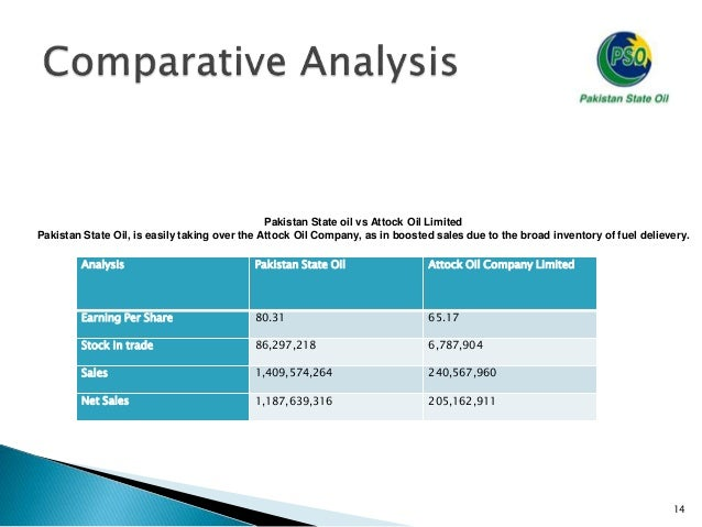 financial analysis of attock refinery limited Crude oil analysis daily supports and resistances of kse listed companies financial focus foreign investors portfolio investment (fipi) details forex analysis gold analysis karachi stock exchange listed companies tick data karachi stock exchange technical analysis karachi stock exchange tick data kse 30 daily market capitalization kse 30 index.