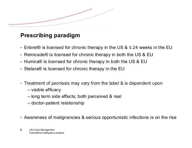 Psoriasis pharmascape cv