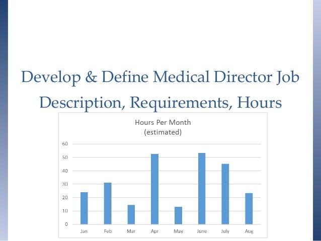 ... 10. Develop U0026 Define Medical Director Job Description ...
