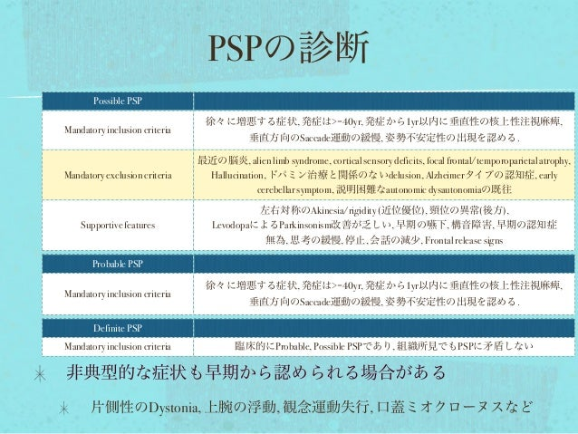 PSPの診断 Possible PSP Mandatory inclusion criteria 徐々に増悪する症状, 発症は>=40yr, 発症から1yr以内に垂直性の核上性注視麻痺, 垂直方向のSaccade運動の緩慢, 姿勢不安定性の出現...