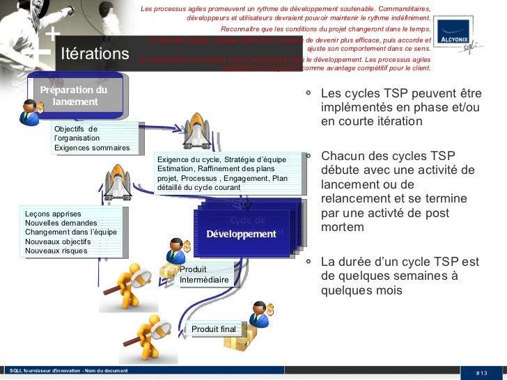 Itérations <ul><li>Les cycles TSP peuvent être implémentés en phase et/ou en courte itération </li></ul><ul><li>Chacun des...