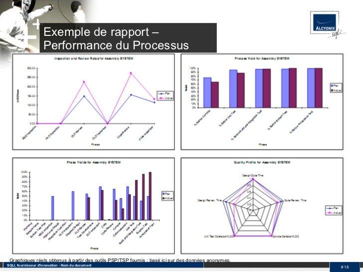 Exemple de rapport – Performance du Processus SQLI, fournisseur d'innovation - Nom du document #  Graphiques réels obtenus...