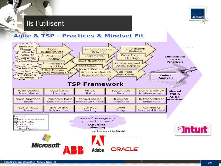 Ils l'utilisent SQLI, fournisseur d'innovation - Nom du document #