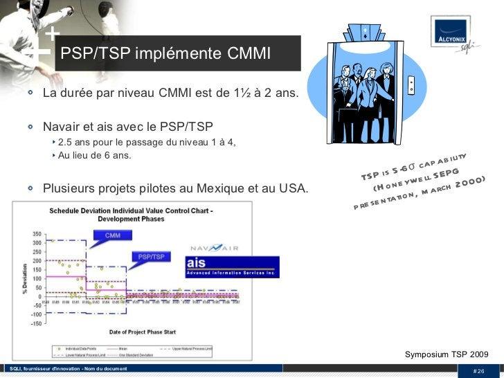 PSP/TSP implémente CMMI <ul><li>La durée par niveau CMMI est de 1½ à 2 ans. </li></ul><ul><li>Navair et ais avec le PSP/TS...