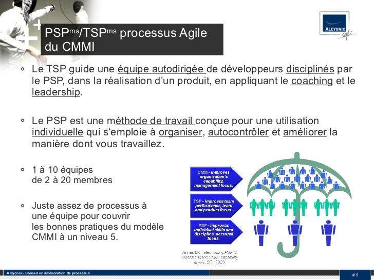 PSP ms /TSP ms  processus Agile du CMMI <ul><li>Le TSP guide une  équipe autodirigée   de développeurs  disciplinés  par l...