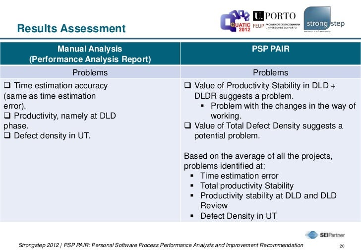 [QUATIC 2012] PSP PAIR: Personal Software Process ...