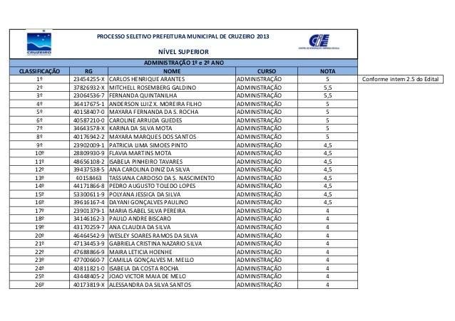 PROCESSO SELETIVO PREFEITURA MUNICIPAL DE CRUZEIRO 2013                                            NÍVEL SUPERIOR         ...