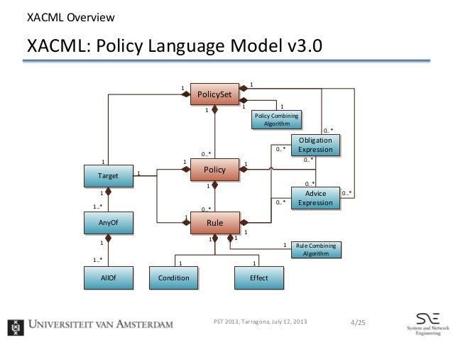Multi-data-types Interval Decision Diagrams for XACML Evaluation Engi…