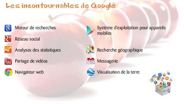 Les incontournables de Google Moteur de recherches Réseau social Analyses des statistiques Partage de vidéos Navigateur we...