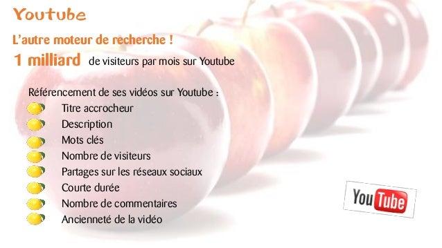 Youtube L'autre moteur de recherche ! de visiteurs par mois sur Youtube Référencement de ses vidéos sur Youtube : Titre ac...