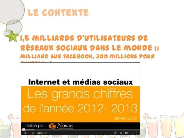 • 1,5 milliards d'utilisateurs deréseaux sociaux dans le monde (1milliard sur facebook, 300 millions pourtwitter…)Le conte...