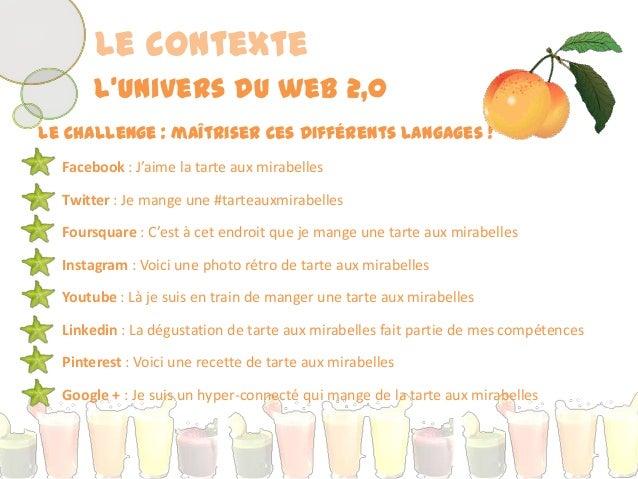 Le challenge : maîtriser ces différents langages !• Facebook : J'aime la tarte aux mirabelles• Twitter : Je mange une #tar...