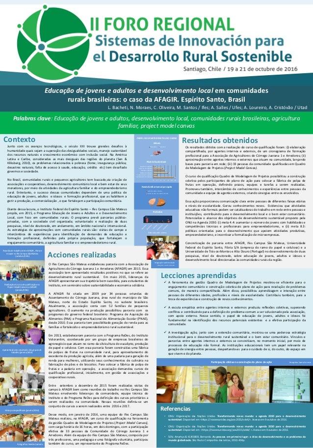 Educação de jovens e adultos e desenvolvimento local em comunidades rurais brasileiras: o caso da AFAGIR. Espírito Santo, ...