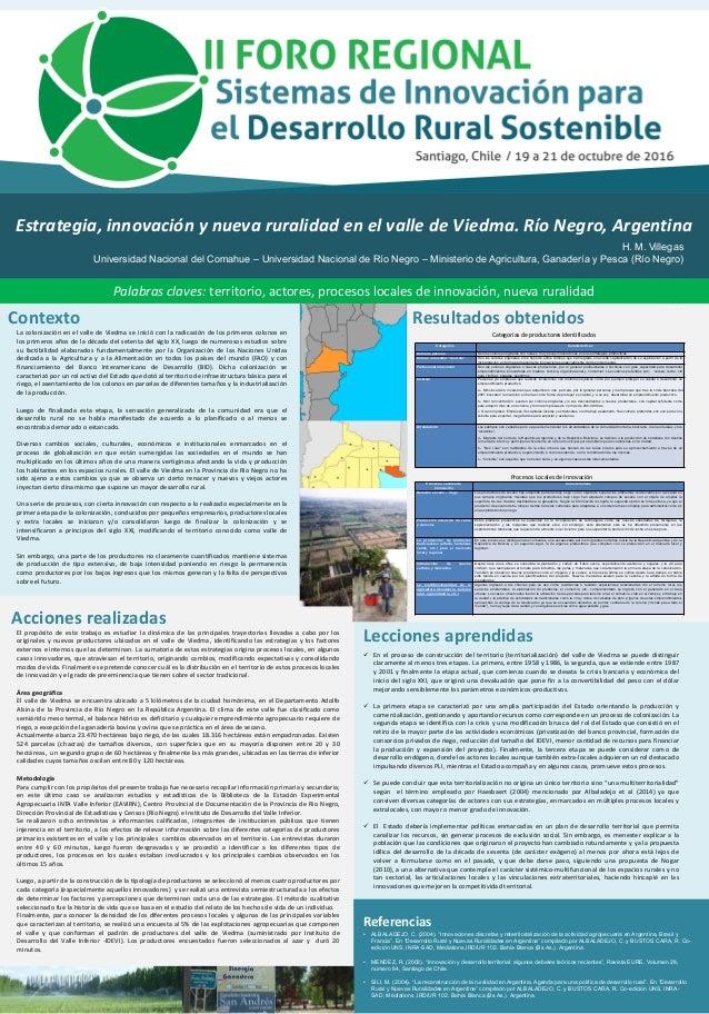 Edit Privacy Settings Analytics FREE Collect Leads Pósteres II Foro regional de sistemas de innovación para el desarrollo ...