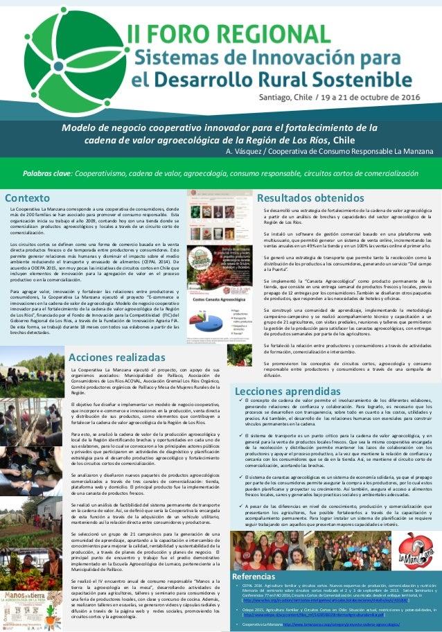 Modelo de negocio cooperativo innovador para el fortalecimiento de la cadena de valor agroecológica de la Región de Los Rí...