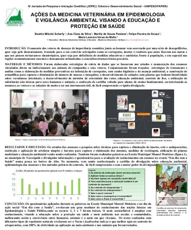 IV Jornada de Pesquisa e Iniciação Científica (JOPIC): Ciência e Desenvolvimento Social – UNIFESO/FAPERJ  AÇÕES DA MEDICIN...