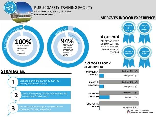 RESOURCES Leedatx.com USGBC Website usgbc.org/leed Project Profile usgbc.org/projects/public-safety-training-facility Imag...