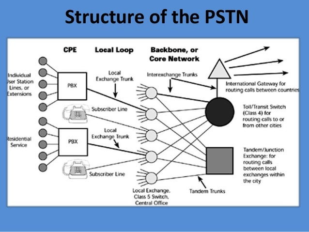 Telephone Network Diagram Wiring Diagram