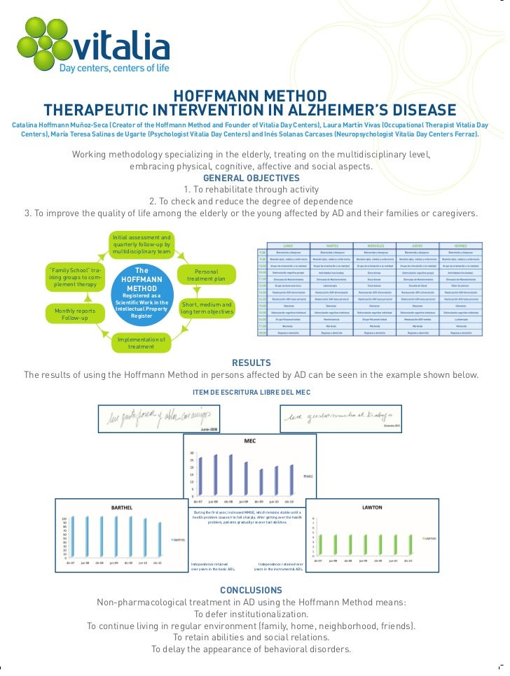 HOFFMANN METHOD          THERAPEUTIC INTERVENTION IN ALZHEIMER'S DISEASECatalina Hoffmann Muñoz-Seca (Creator of the Hoffm...