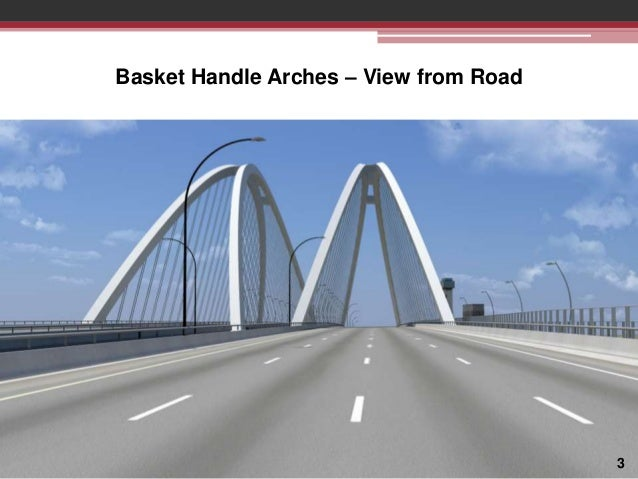 Basket Handle Arches – View from Road  3