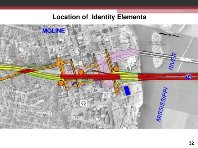 Location of Identity Elements Location of  32