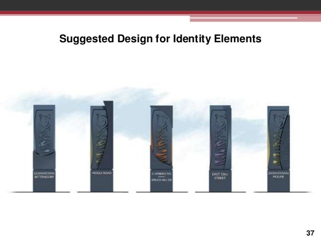 Suggested Design for Identity Elements  37