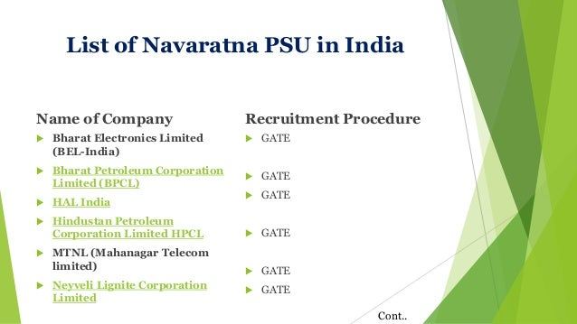 PSU Recruitment through GATE 2017 – 3800 PSU Jobs