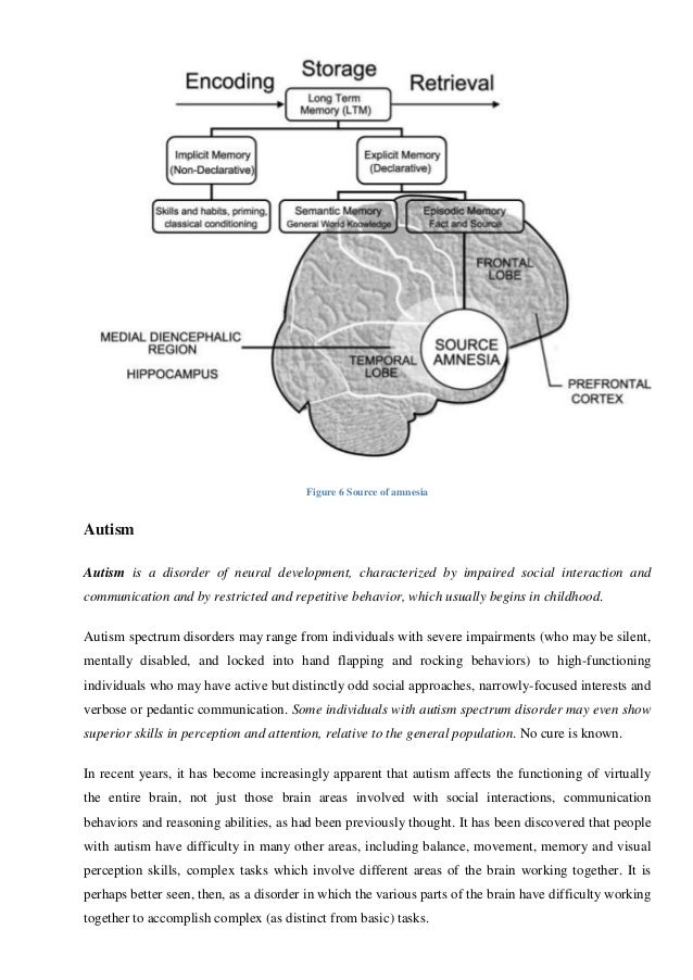 memory cognitive psychology In this chapter, we review contemporary research in semantic memory our  discussion is  michael n jones the oxford handbook of cognitive psychology .