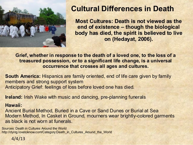 On Death and Dying Essay Topics & Writing Assignments