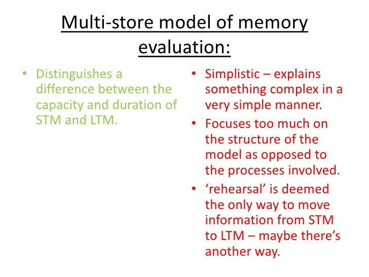 strengths and weaknesses of the multi stored memory model The working memory model was proposed by baddeley & hitch (1974) as an alternative to the multi-store model of memory it has been developed to directly challenge the.