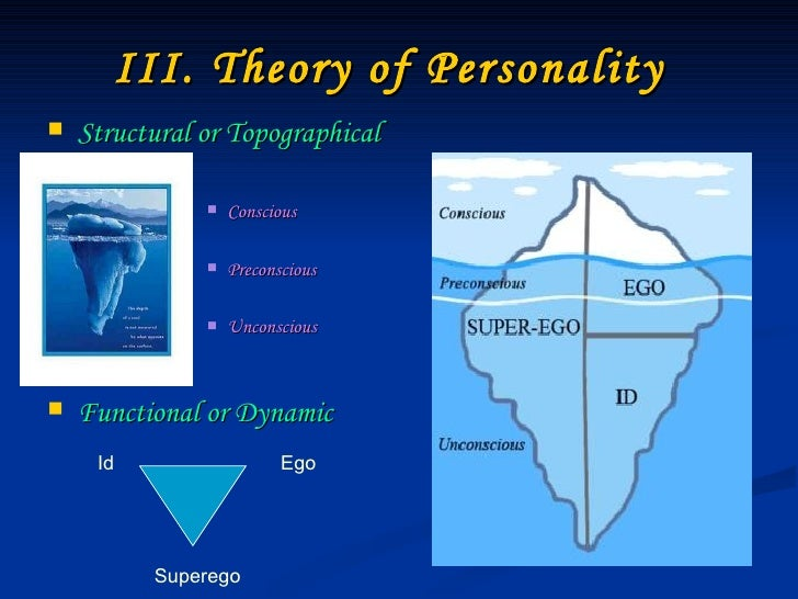 psychoanalytic theory