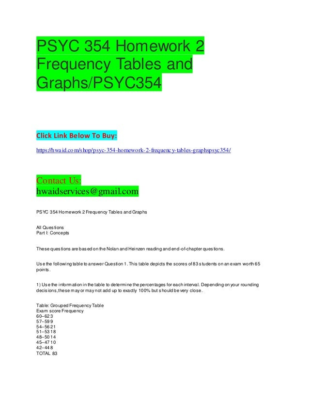 psyc 354 homework 2