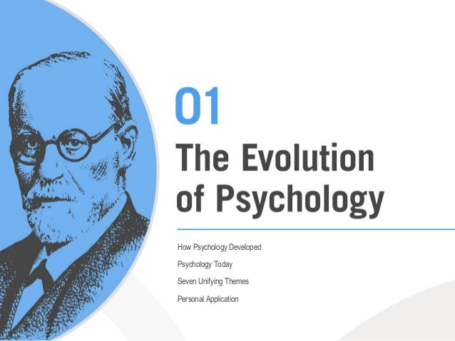 How Psychology DevelopedPsychology TodaySeven Unifying ThemesPersonal Application