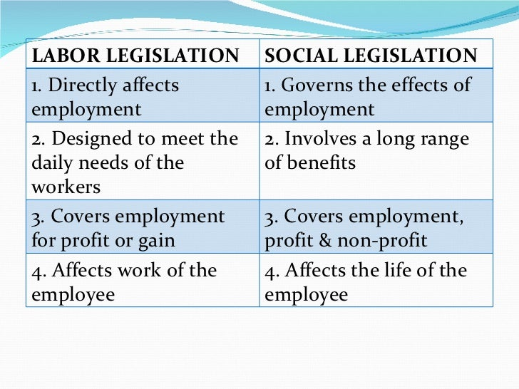 "art 2 sec 9 just and dynamic social order 2013 labor standards & social legislation  section 9, article ii of the 1987 constitution  ""the state shall promote a just and dynamic social order that will ."
