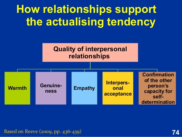 how do person centred case study conclusion Case study coursework dissertation  person centered theory person centered theory  client-centered therapy and the person-centered approach: .