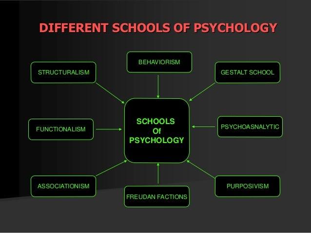 Three major schools of psychology